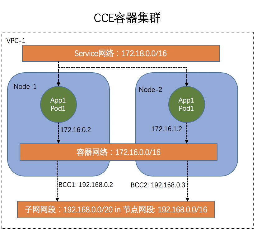cce-network.jpg