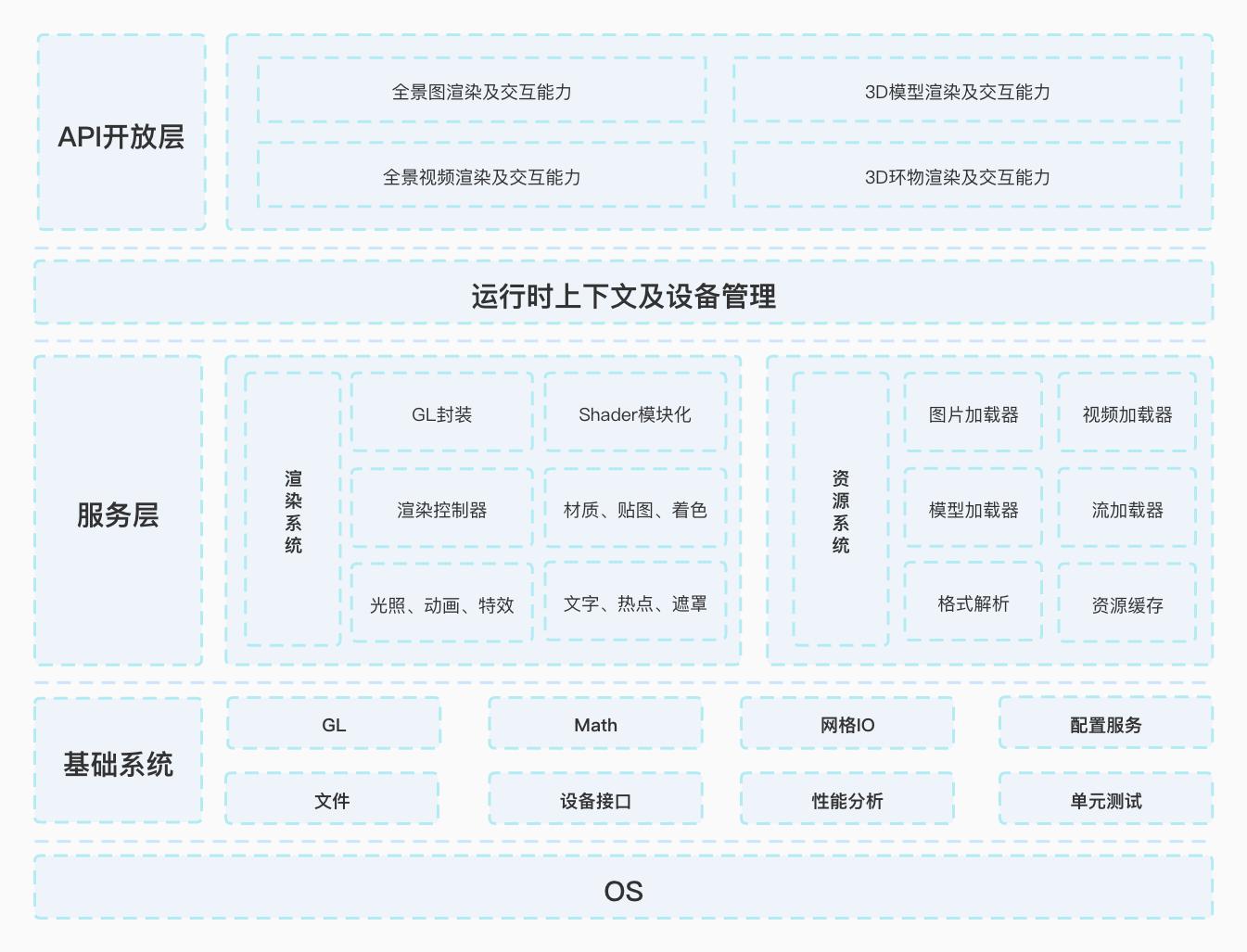 技术架构图 (2).jpg