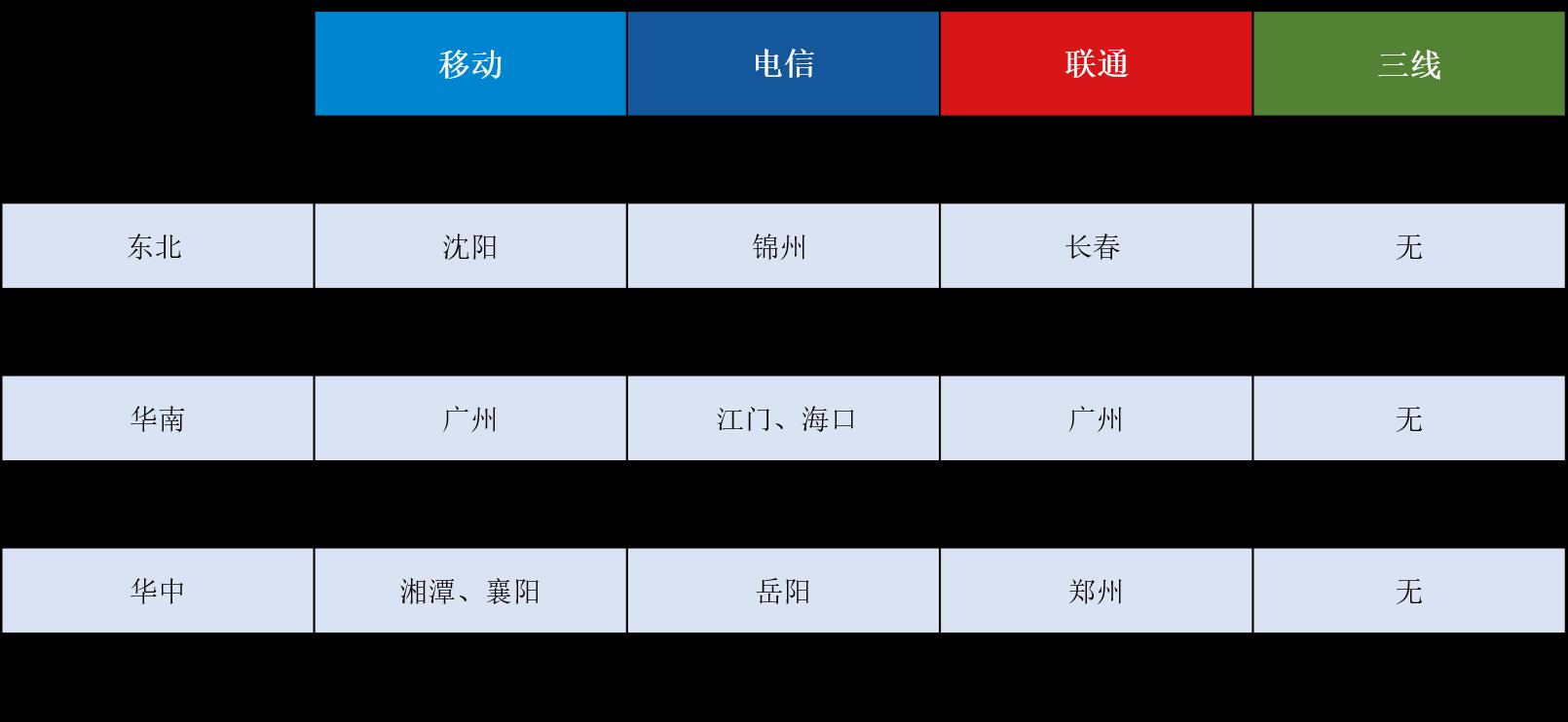 Jiedianfenbu.png