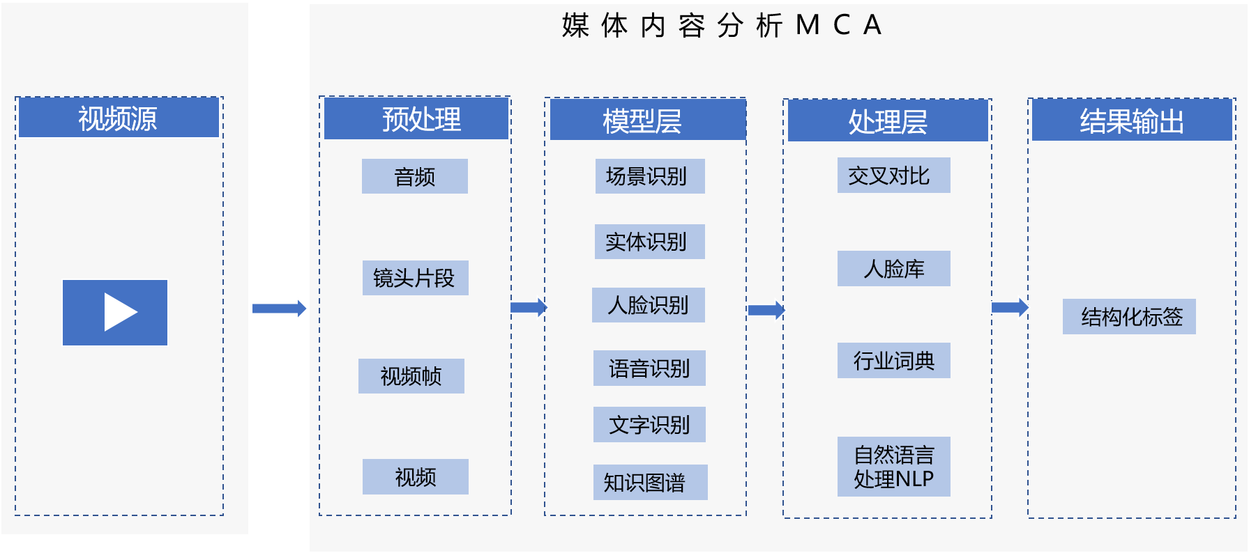 mca_architecture.png